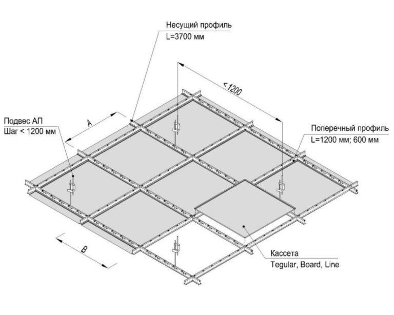 начисление выплата установка потолочной плитки армстронг участок ближайшем пригороде